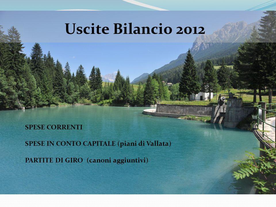 SPESE CORRENTI SPESE IN CONTO CAPITALE (piani di Vallata) PARTITE DI GIRO (canoni aggiuntivi) Uscite Bilancio 2012