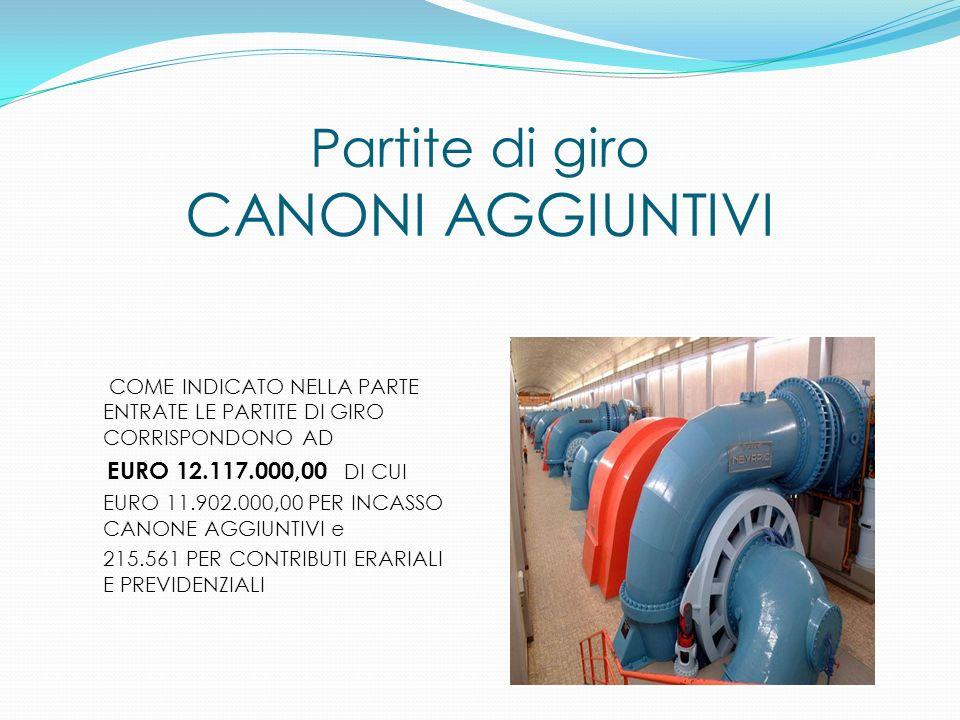 Partite di giro CANONI AGGIUNTIVI COME INDICATO NELLA PARTE ENTRATE LE PARTITE DI GIRO CORRISPONDONO AD EURO 12.117.000,00 DI CUI EURO 11.902.000,00 P