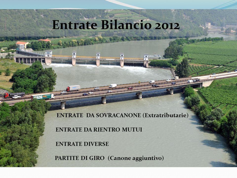 ENTRATE DA SOVRACANONE (Extratributarie) ENTRATE DA RIENTRO MUTUI ENTRATE DIVERSE PARTITE DI GIRO (Canone aggiuntivo) Entrate Bilancio 2012