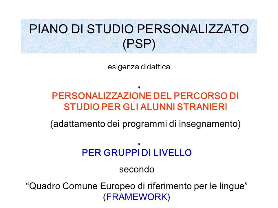 PIANO DI STUDIO PERSONALIZZATO (PSP) esigenza didattica PERSONALIZZAZIONE DEL PERCORSO DI STUDIO PER GLI ALUNNI STRANIERI (adattamento dei programmi di insegnamento) PER GRUPPI DI LIVELLO secondo Quadro Comune Europeo di riferimento per le lingue (FRAMEWORK)
