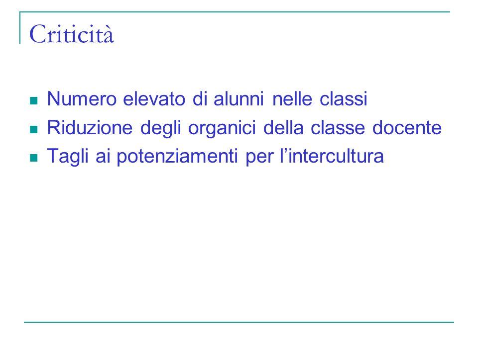Criticità Numero elevato di alunni nelle classi Riduzione degli organici della classe docente Tagli ai potenziamenti per lintercultura