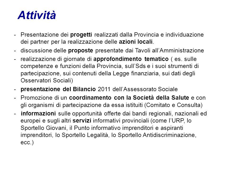 Attività - Presentazione dei progetti realizzati dalla Provincia e individuazione dei partner per la realizzazione delle azioni locali.