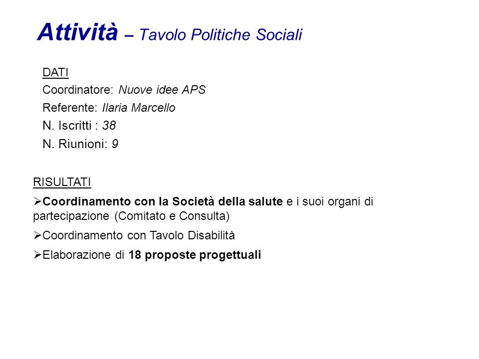 Attività – Tavolo Politiche Sociali DATI Coordinatore: Nuove idee APS Referente: Ilaria Marcello N.