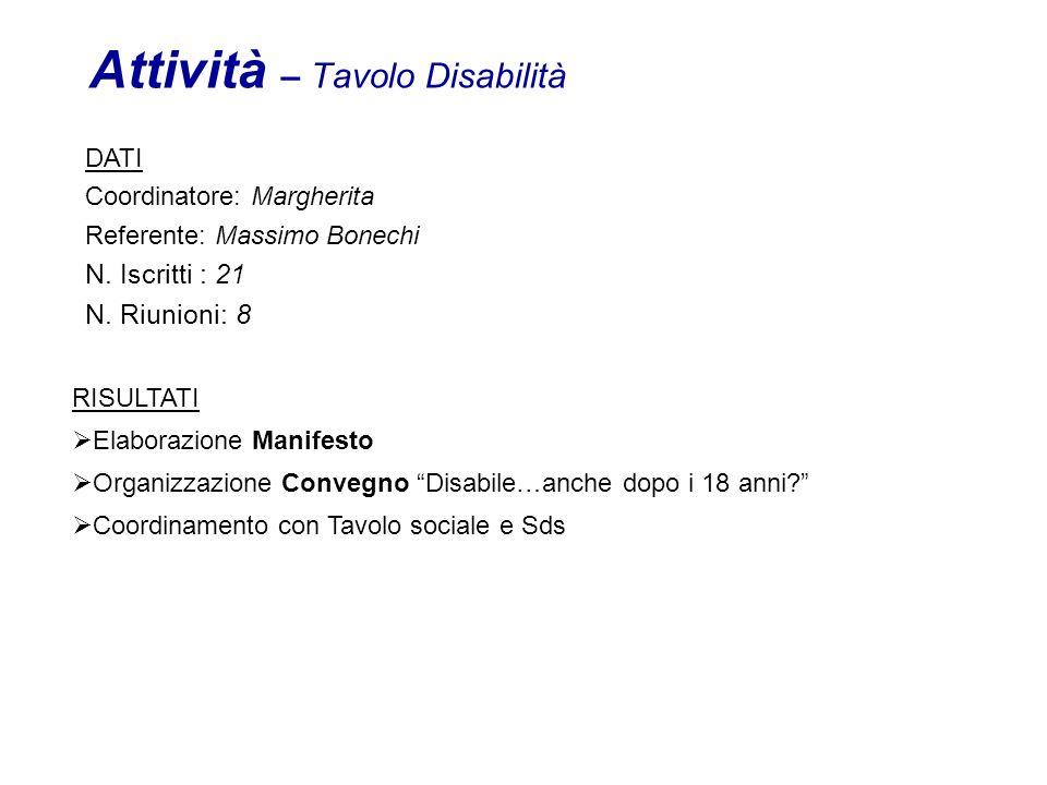 Attività – Tavolo Disabilità DATI Coordinatore: Margherita Referente: Massimo Bonechi N.