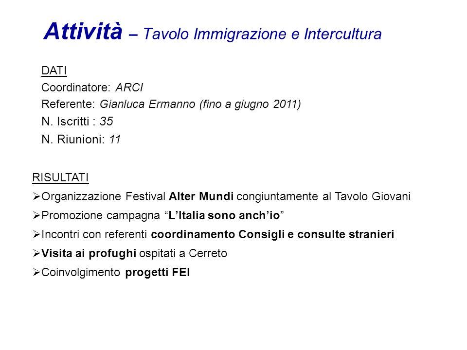Attività – Tavolo Immigrazione e Intercultura DATI Coordinatore: ARCI Referente: Gianluca Ermanno (fino a giugno 2011) N.