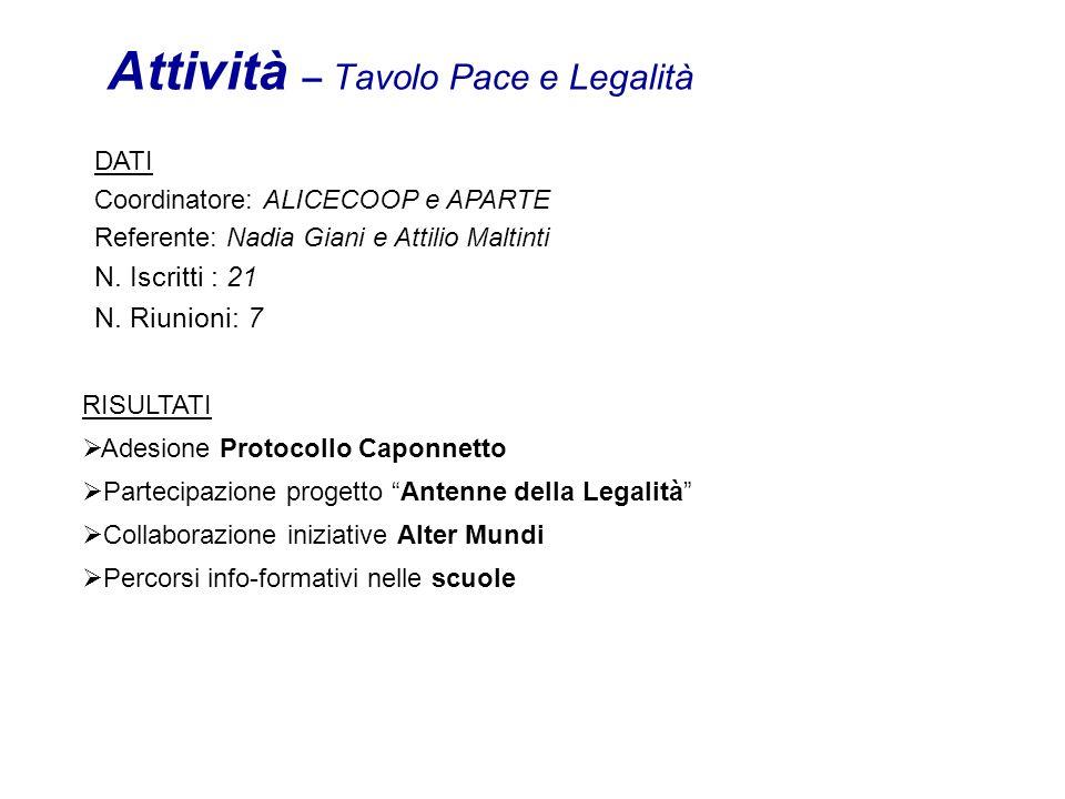Attività – Tavolo Pace e Legalità DATI Coordinatore: ALICECOOP e APARTE Referente: Nadia Giani e Attilio Maltinti N.