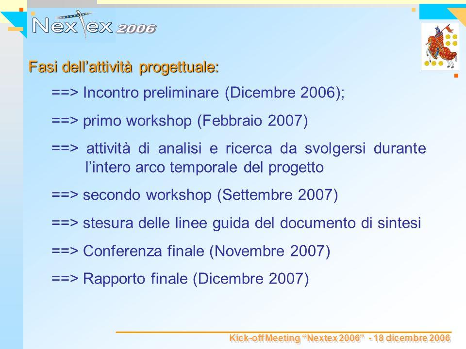 Kick-off Meeting Nextex 2006 - 18 dicembre 2006 ==> Incontro preliminare (Dicembre 2006); ==> primo workshop (Febbraio 2007) ==> attività di analisi e ricerca da svolgersi durante lintero arco temporale del progetto ==> secondo workshop (Settembre 2007) ==> stesura delle linee guida del documento di sintesi ==> Conferenza finale (Novembre 2007) ==> Rapporto finale (Dicembre 2007) Fasi dellattività progettuale: