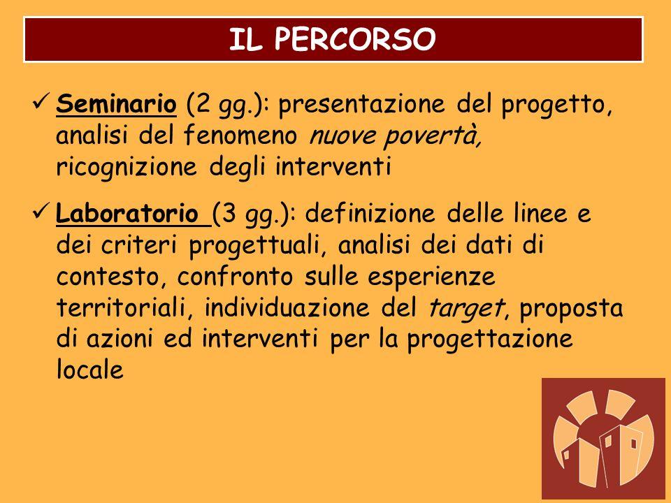 IL PERCORSO Seminario (2 gg.): presentazione del progetto, analisi del fenomeno nuove povertà, ricognizione degli interventi Laboratorio (3 gg.): defi