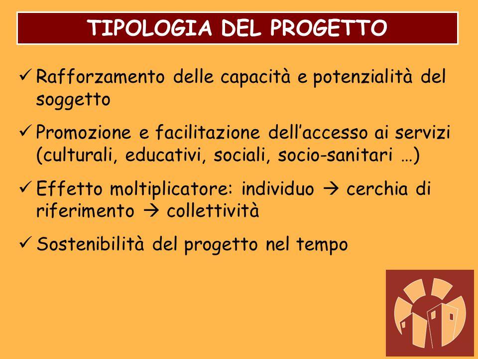 TIPOLOGIA DEL PROGETTO Rafforzamento delle capacità e potenzialità del soggetto Promozione e facilitazione dellaccesso ai servizi (culturali, educativ