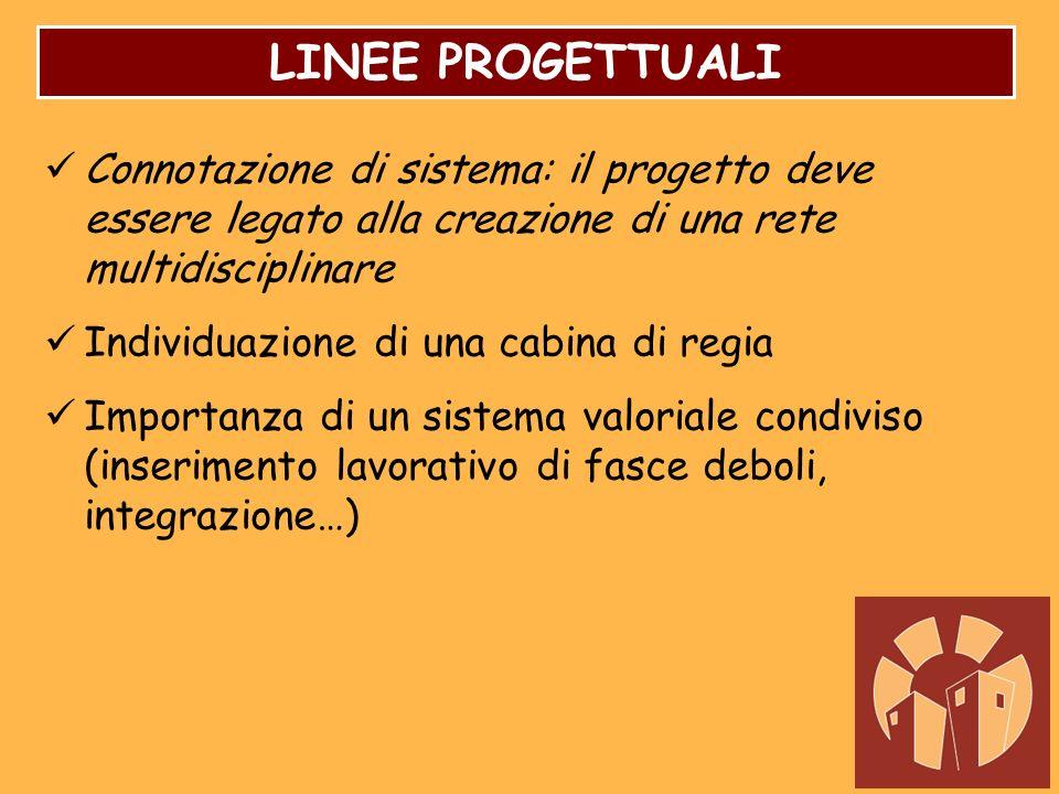 LINEE PROGETTUALI Connotazione di sistema: il progetto deve essere legato alla creazione di una rete multidisciplinare Individuazione di una cabina di