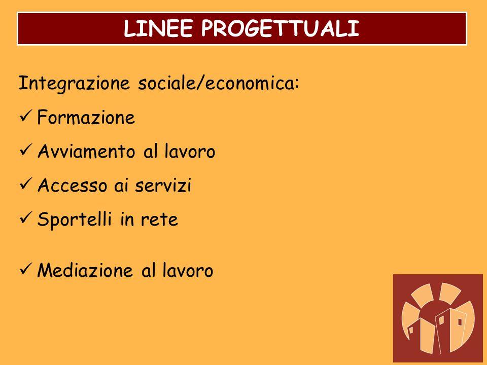 LINEE PROGETTUALI Integrazione sociale/economica: Formazione Avviamento al lavoro Accesso ai servizi Sportelli in rete Mediazione al lavoro