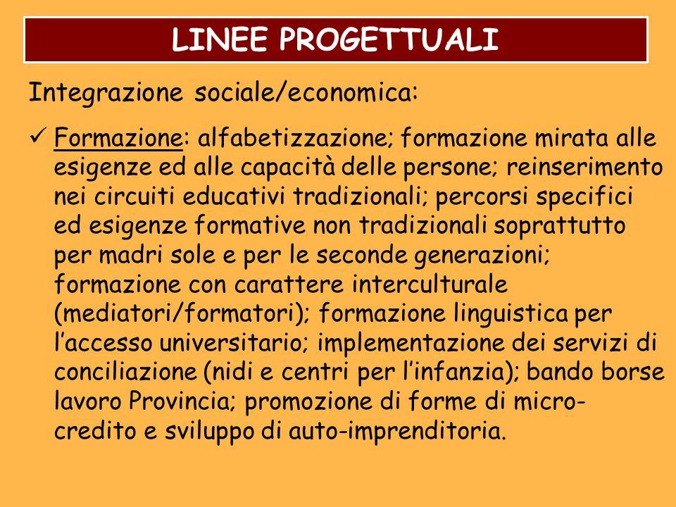 LINEE PROGETTUALI Integrazione sociale/economica: Formazione: alfabetizzazione; formazione mirata alle esigenze ed alle capacità delle persone; reinse