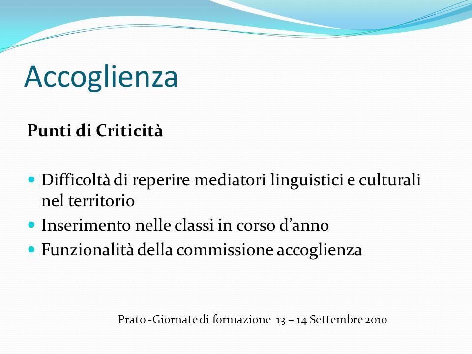 Accoglienza Punti di Criticità Difficoltà di reperire mediatori linguistici e culturali nel territorio Inserimento nelle classi in corso danno Funzion