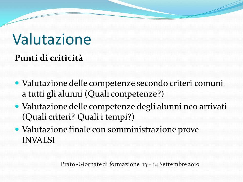 Valutazione Punti di criticità Valutazione delle competenze secondo criteri comuni a tutti gli alunni (Quali competenze?) Valutazione delle competenze