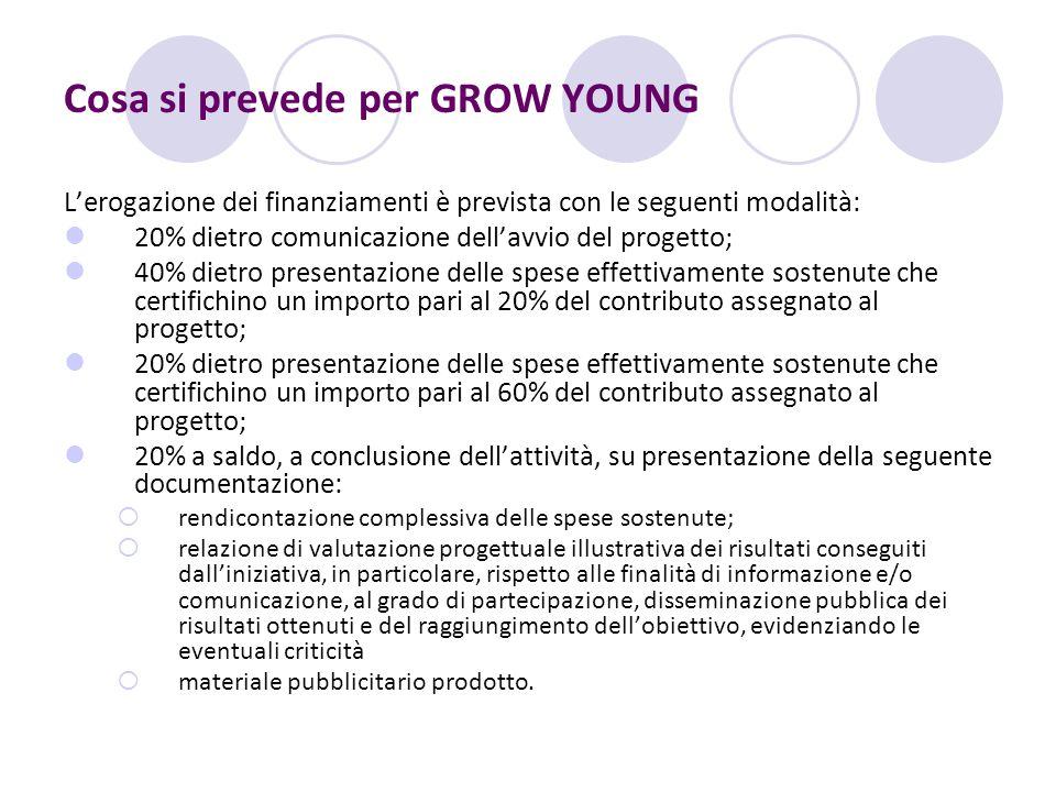 Cosa si prevede per GROW YOUNG Lerogazione dei finanziamenti è prevista con le seguenti modalità: 20% dietro comunicazione dellavvio del progetto; 40%