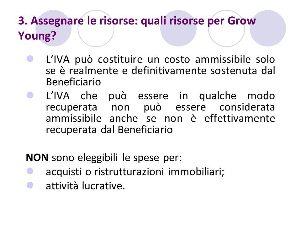 3. Assegnare le risorse: quali risorse per Grow Young? LIVA può costituire un costo ammissibile solo se è realmente e definitivamente sostenuta dal Be