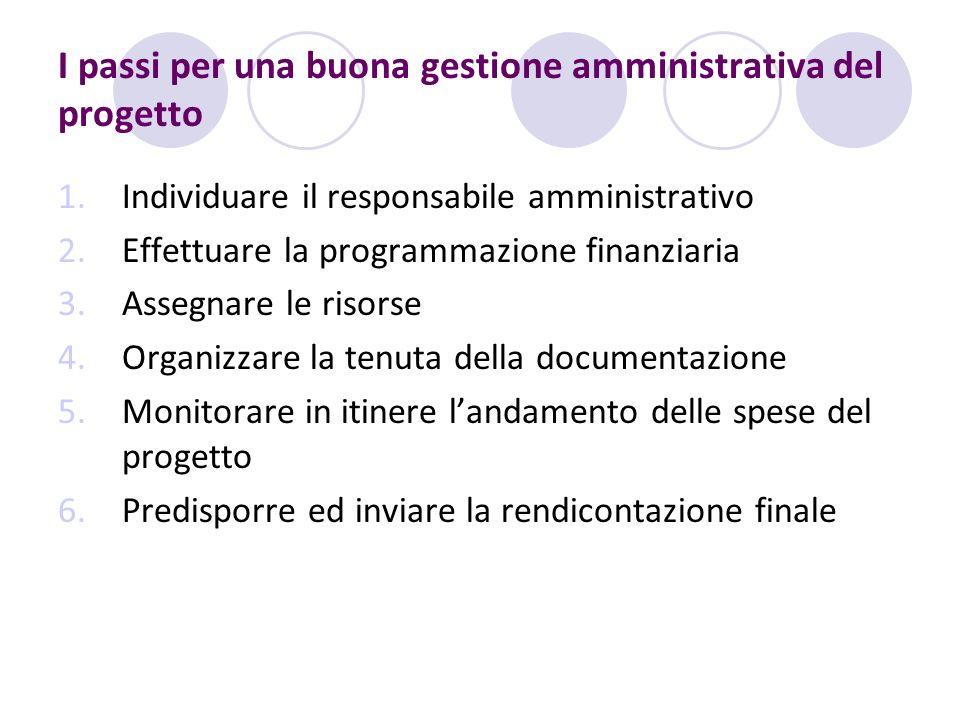 I passi per una buona gestione amministrativa del progetto 1.Individuare il responsabile amministrativo 2.Effettuare la programmazione finanziaria 3.A