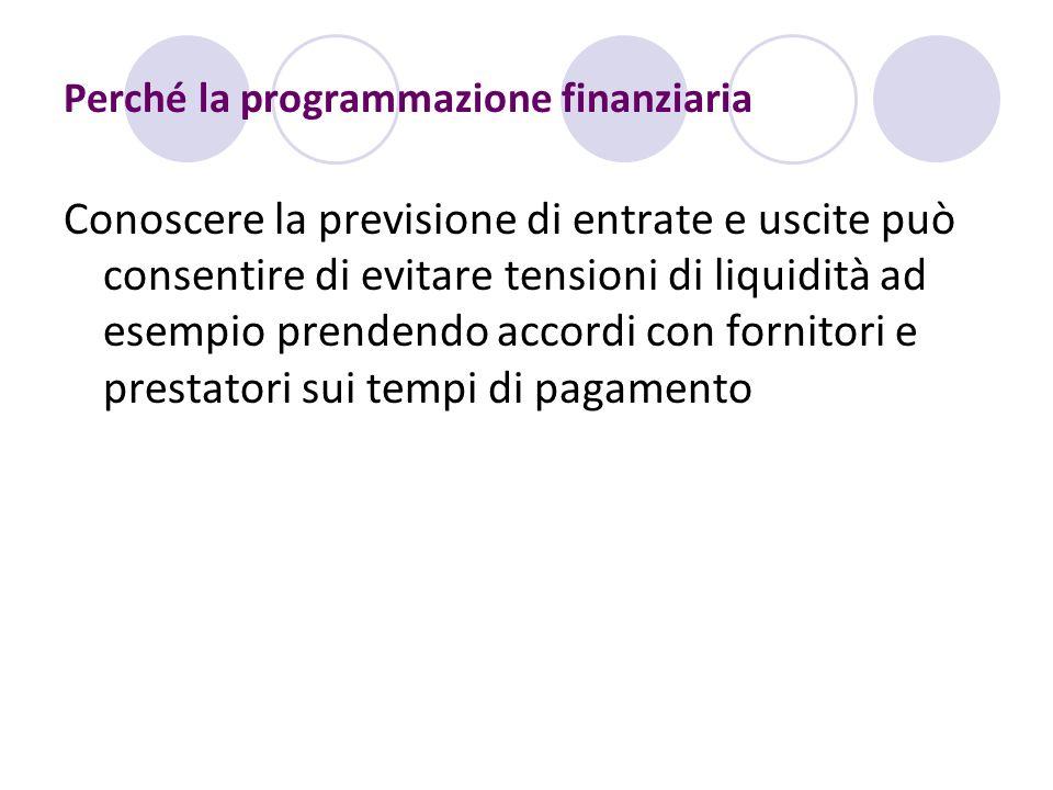 Perché la programmazione finanziaria Conoscere la previsione di entrate e uscite può consentire di evitare tensioni di liquidità ad esempio prendendo