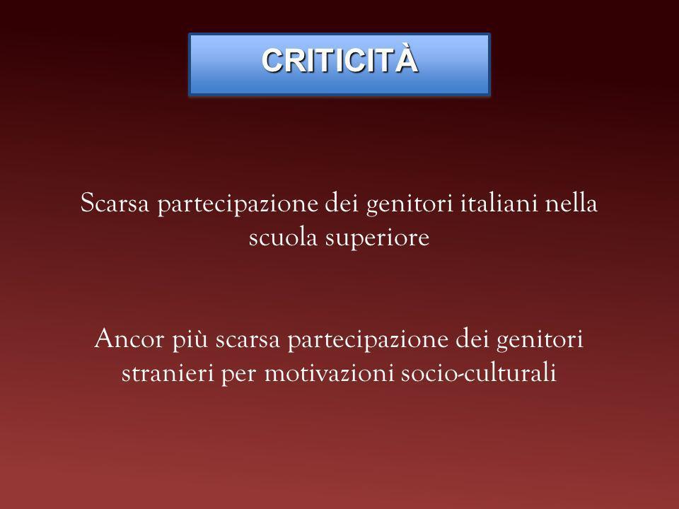CRITICITÀ Scarsa partecipazione dei genitori italiani nella scuola superiore Ancor più scarsa partecipazione dei genitori stranieri per motivazioni so