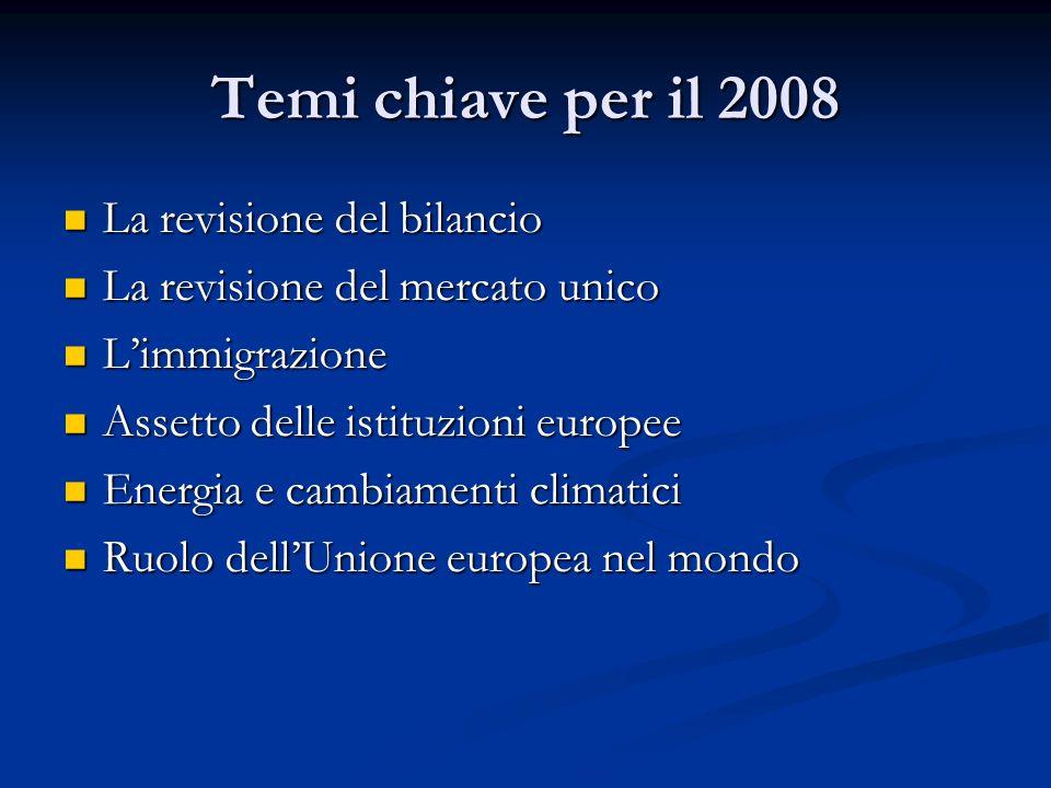 Temi chiave per il 2008 La revisione del bilancio La revisione del bilancio La revisione del mercato unico La revisione del mercato unico Limmigrazion