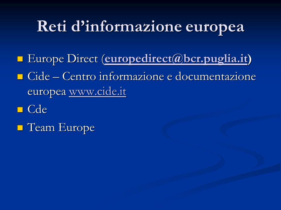 Reti dinformazione europea Europe Direct (europedirect@bcr.puglia.it) Europe Direct (europedirect@bcr.puglia.it) europedirect@bcr.puglia.it Cide – Centro informazione e documentazione europea www.cide.it Cide – Centro informazione e documentazione europea www.cide.itwww.cide.it Cde Cde Team Europe Team Europe