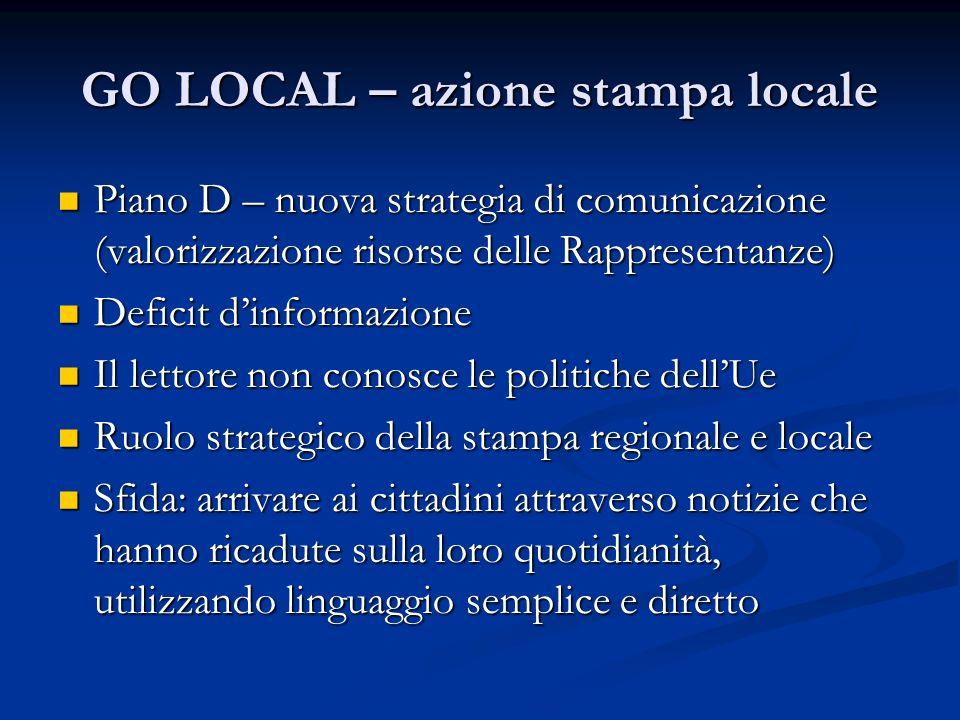 GO LOCAL – azione stampa locale Piano D – nuova strategia di comunicazione (valorizzazione risorse delle Rappresentanze) Piano D – nuova strategia di