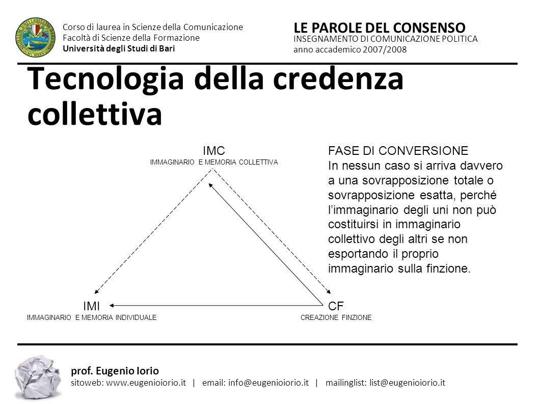 INSEGNAMENTO DI COMUNICAZIONE POLITICA anno accademico 2007/2008 LE PAROLE DEL CONSENSO Corso di laurea in Scienze della Comunicazione Facoltà di Scie