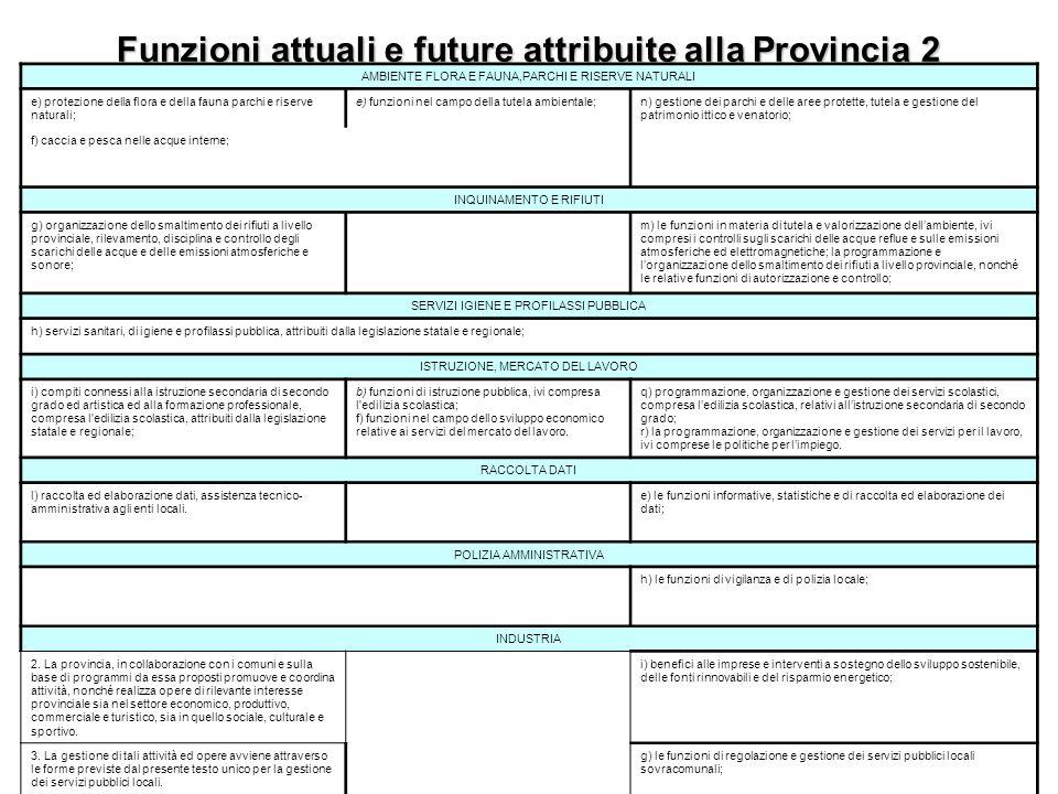 Funzioni attuali e future attribuite alla Provincia 2 AMBIENTE FLORA E FAUNA,PARCHI E RISERVE NATURALI e) protezione della flora e della fauna parchi