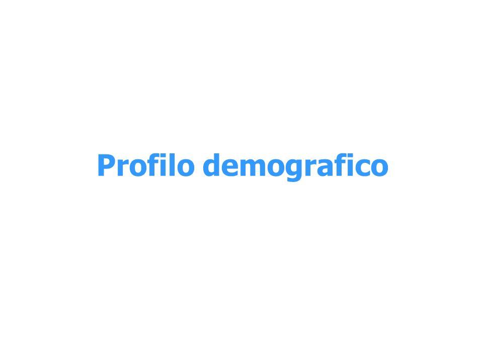 Profilo demografico