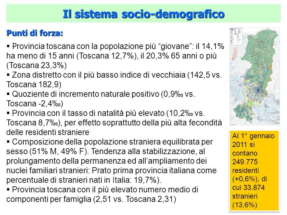 Punti di forza: P rovincia toscana con la popolazione più giovane: il 14,1% ha meno di 15 anni (Toscana 12,7%), il 20,3% 65 anni o più (Toscana 23,3%)