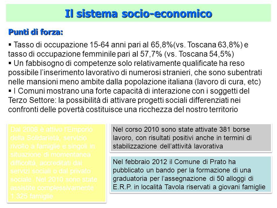 Punti di forza: Tasso di occupazione 15-64 anni pari al 65,8%(vs. Toscana 63,8%) e tasso di occupazione femminile pari al 57,7% (vs. Toscana 54,5%) Un