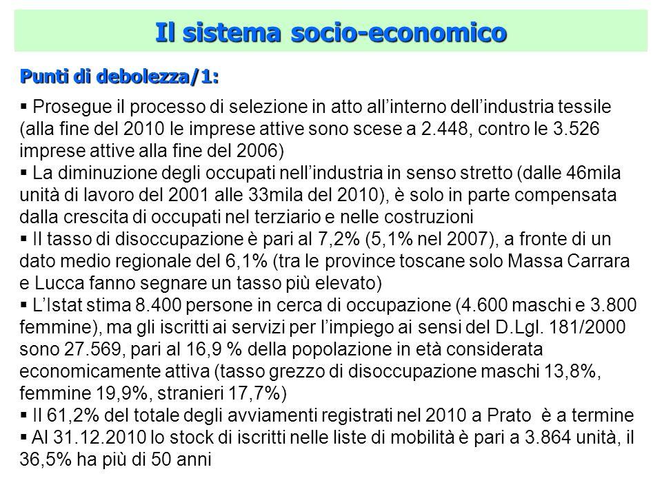 Punti di debolezza/1: Prosegue il processo di selezione in atto allinterno dellindustria tessile (alla fine del 2010 le imprese attive sono scese a 2.448, contro le 3.526 imprese attive alla fine del 2006) La diminuzione degli occupati nellindustria in senso stretto (dalle 46mila unità di lavoro del 2001 alle 33mila del 2010), è solo in parte compensata dalla crescita di occupati nel terziario e nelle costruzioni Il tasso di disoccupazione è pari al 7,2% (5,1% nel 2007), a fronte di un dato medio regionale del 6,1% (tra le province toscane solo Massa Carrara e Lucca fanno segnare un tasso più elevato) LIstat stima 8.400 persone in cerca di occupazione (4.600 maschi e 3.800 femmine), ma gli iscritti ai servizi per limpiego ai sensi del D.Lgl.