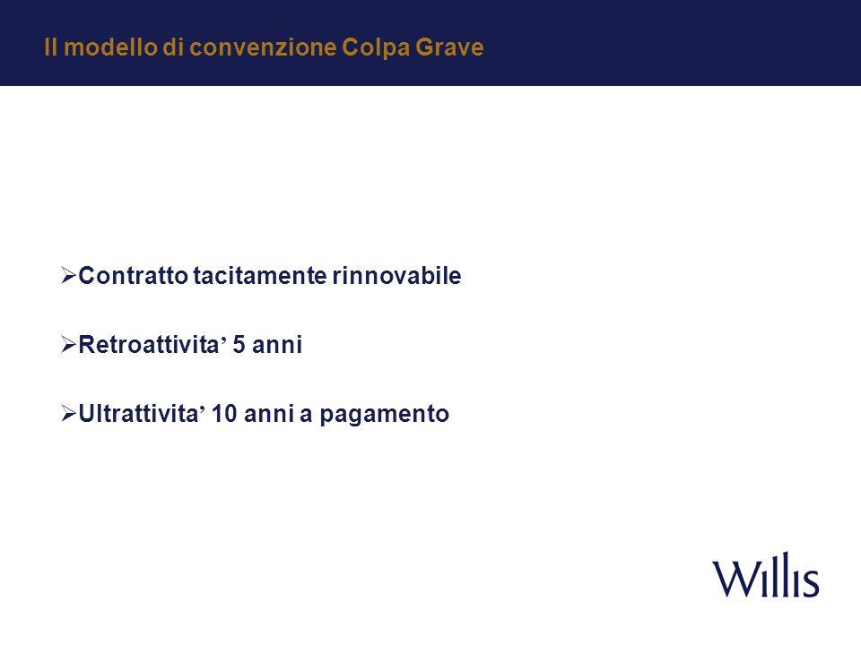 Contratto tacitamente rinnovabile Retroattivita 5 anni Ultrattivita 10 anni a pagamento Il modello di convenzione Colpa Grave