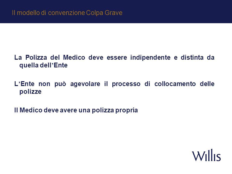 La Regionalizzazione Regioni che hanno un unico contratto assicurativo (Piemonte, Friuli VG) Regioni che ritengono il rischio (Toscana) Il modello di convenzione Colpa Grave