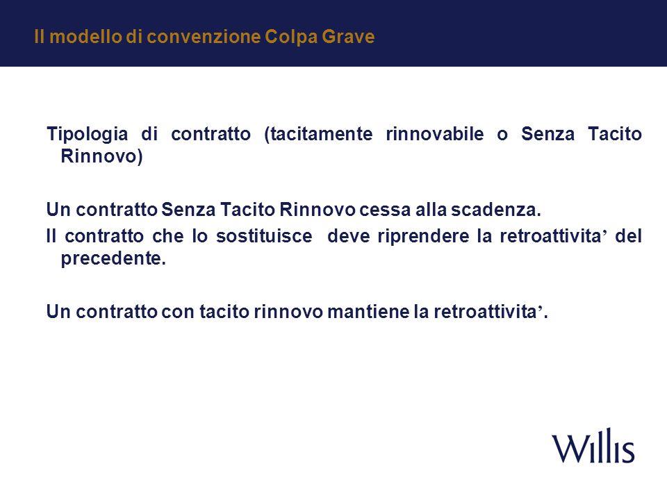 Tipologia di contratto (tacitamente rinnovabile o Senza Tacito Rinnovo) Un contratto Senza Tacito Rinnovo cessa alla scadenza.