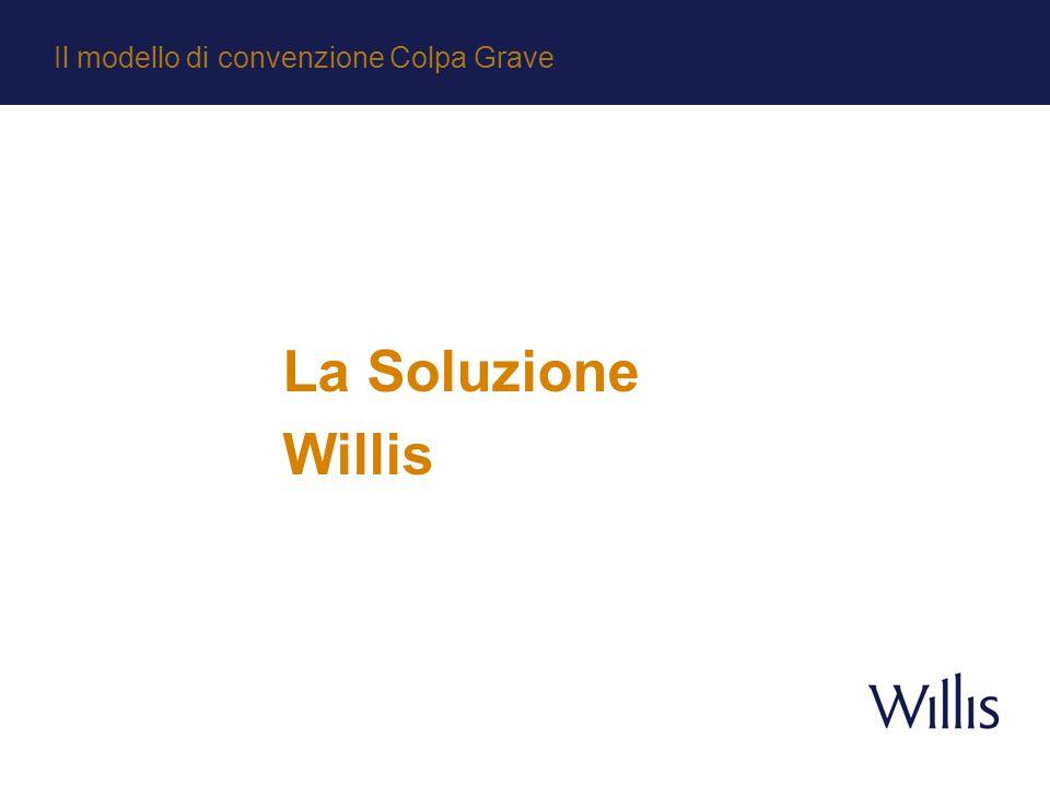 La Soluzione Willis Il modello di convenzione Colpa Grave