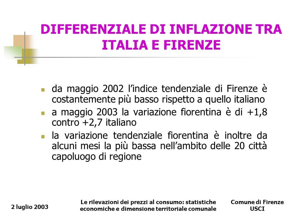 Le rilevazioni dei prezzi al consumo: statistiche economiche e dimensione territoriale comunale Comune di Firenze USCI 2 luglio 2003 DIFFERENZIALE DI INFLAZIONE TRA ITALIA E FIRENZE da maggio 2002 lindice tendenziale di Firenze è costantemente più basso rispetto a quello italiano a maggio 2003 la variazione fiorentina è di +1,8 contro +2,7 italiano la variazione tendenziale fiorentina è inoltre da alcuni mesi la più bassa nellambito delle 20 città capoluogo di regione