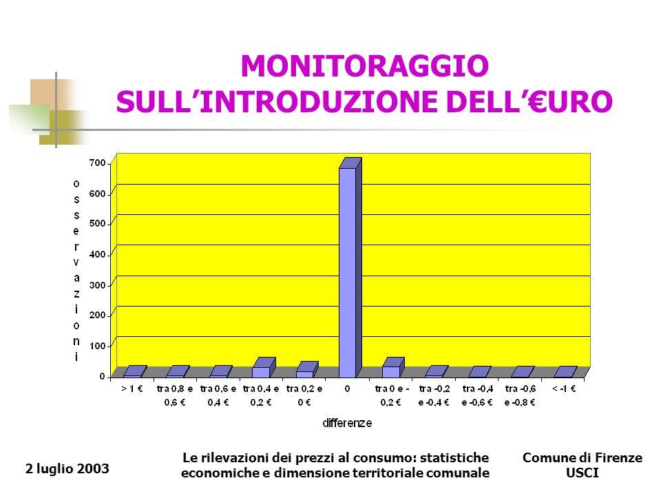 Le rilevazioni dei prezzi al consumo: statistiche economiche e dimensione territoriale comunale Comune di Firenze USCI 2 luglio 2003 MONITORAGGIO SULLINTRODUZIONE DELLURO