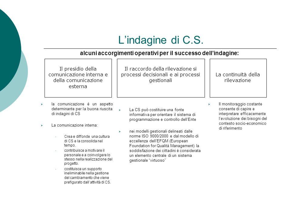Lindagine di C.S. la comunicazione è un aspetto determinante per la buona riuscita di indagini di CS La comunicazione interna: Crea e diffonde una cul