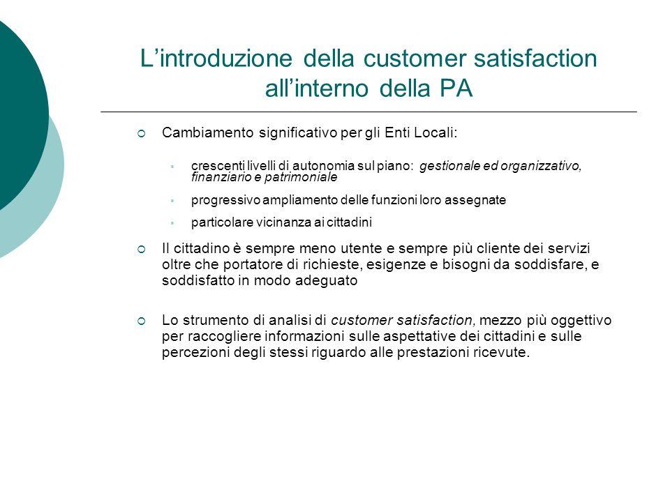 Lintroduzione della customer satisfaction allinterno della PA Cambiamento significativo per gli Enti Locali: crescenti livelli di autonomia sul piano: