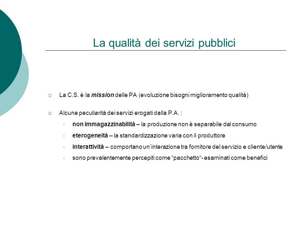 La qualità dei servizi pubblici La C.S. è la mission delle PA (evoluzione bisogni miglioramento qualità) Alcune peculiarità dei servizi erogati dalla