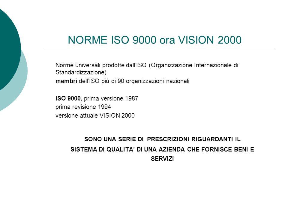 NORME ISO 9000 ora VISION 2000 Norme universali prodotte dallISO (Organizzazione Internazionale di Standardizzazione) membri dellISO più di 90 organiz