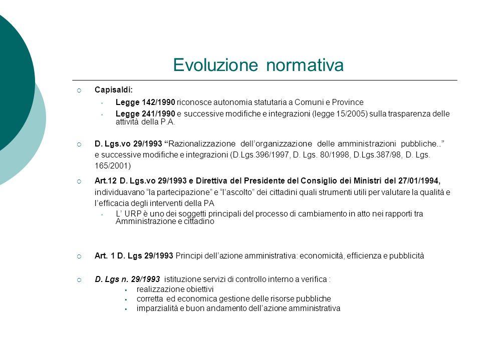 Evoluzione normativa Capisaldi: Legge 142/1990 riconosce autonomia statutaria a Comuni e Province Legge 241/1990 e successive modifiche e integrazioni