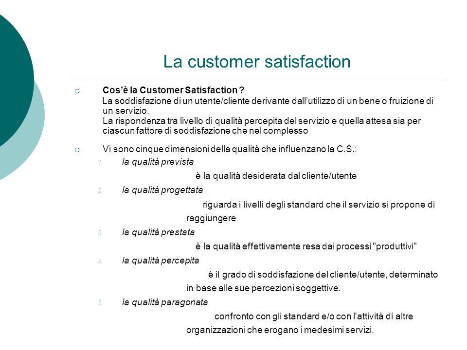 La customer satisfaction Cosè la Customer Satisfaction ? La soddisfazione di un utente/cliente derivante dallutilizzo di un bene o fruizione di un ser