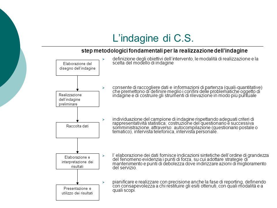 Lindagine di C.S. definizione degli obiettivi dellintervento, le modalità di realizzazione e la scelta del modello di indagine consente di raccogliere