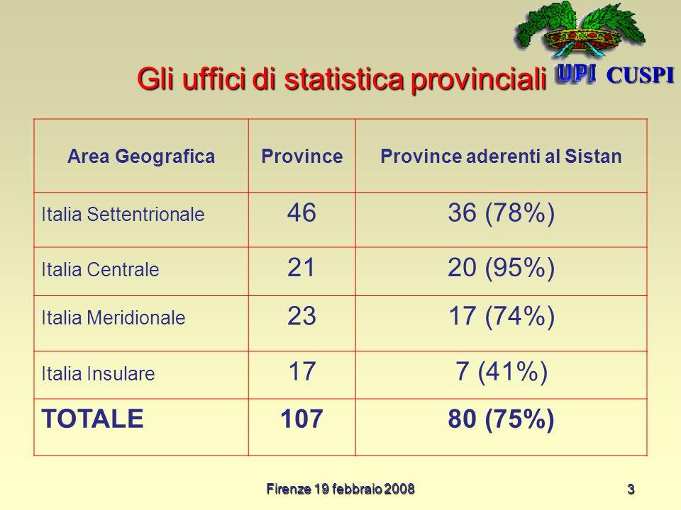 Firenze 19 febbraio 2008 3 Gli uffici di statistica provinciali Area GeograficaProvinceProvince aderenti al Sistan Italia Settentrionale 4636 (78%) Italia Centrale 2120 (95%) Italia Meridionale 2317 (74%) Italia Insulare 177 (41%) TOTALE10780 (75%) CUSPI