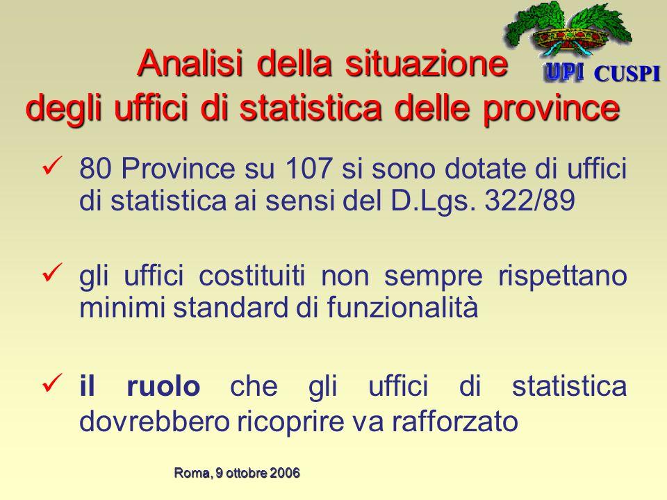 Analisi della situazione degli uffici di statistica delle province 80 Province su 107 si sono dotate di uffici di statistica ai sensi del D.Lgs.