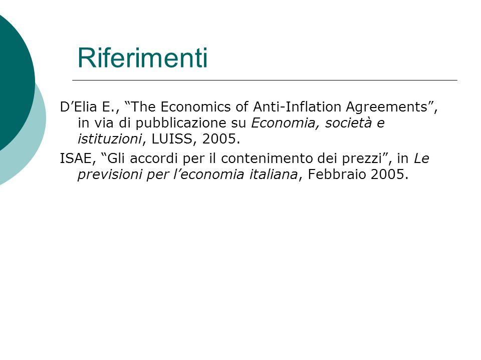 Riferimenti DElia E., The Economics of Anti-Inflation Agreements, in via di pubblicazione su Economia, società e istituzioni, LUISS, 2005.