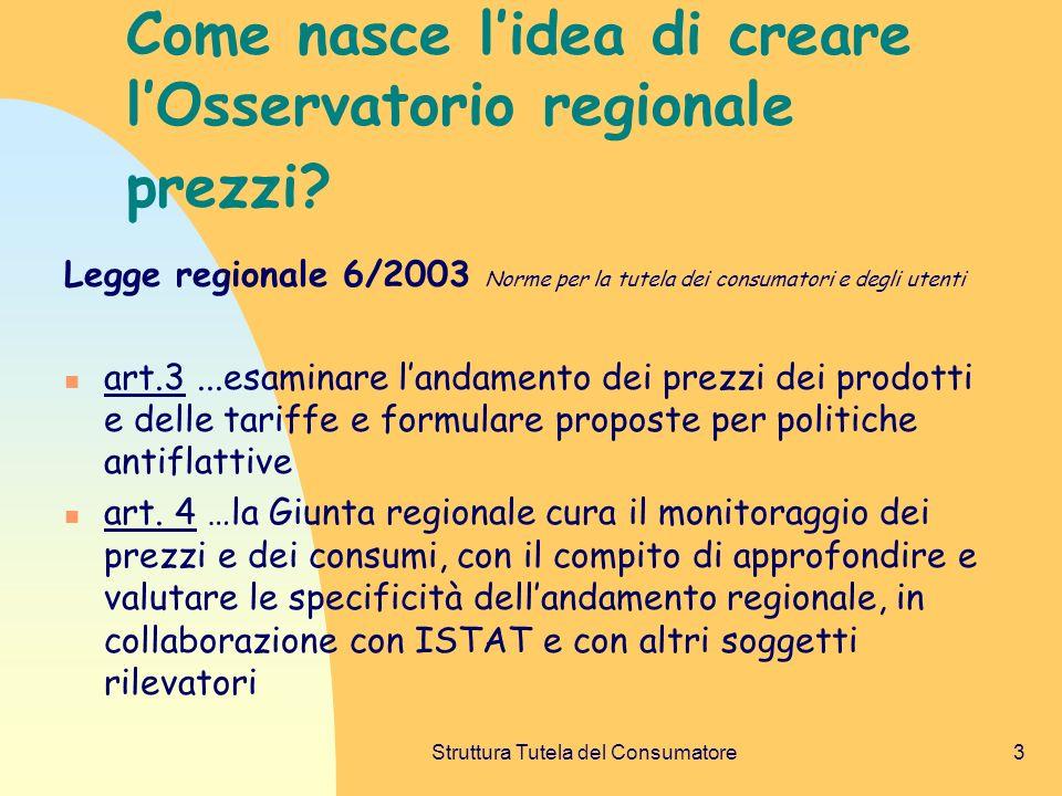 Struttura Tutela del Consumatore3 Come nasce lidea di creare lOsservatorio regionale prezzi.