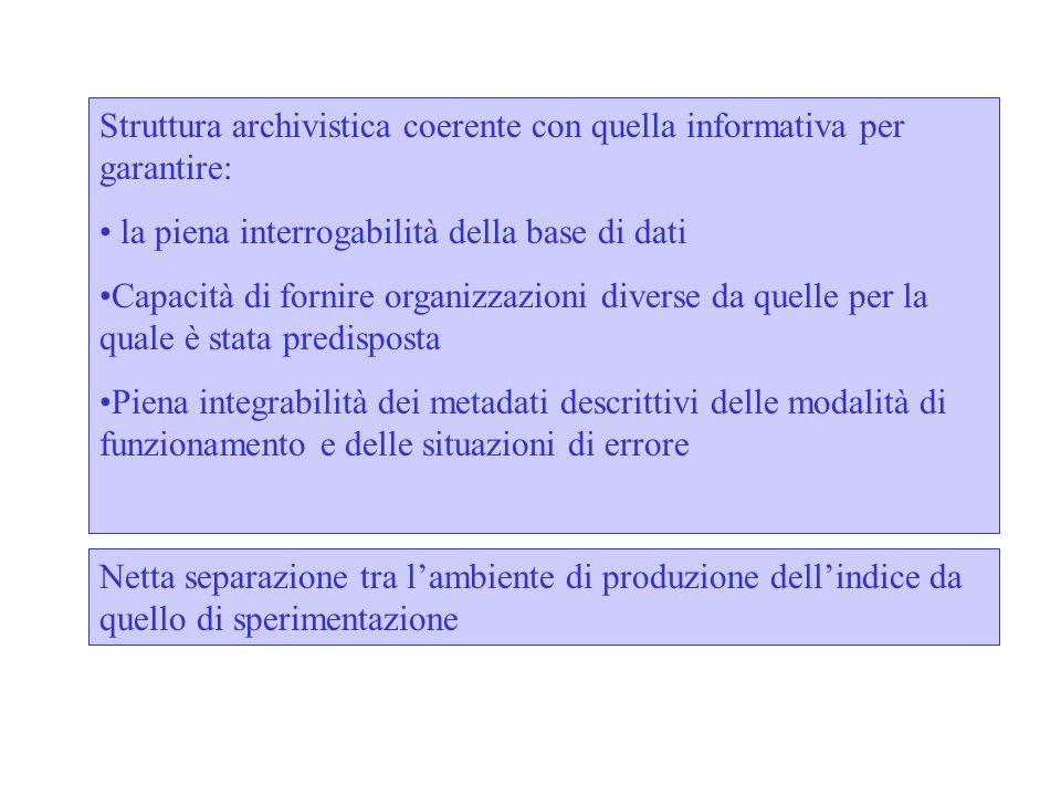 Struttura archivistica coerente con quella informativa per garantire: la piena interrogabilità della base di dati Capacità di fornire organizzazioni d